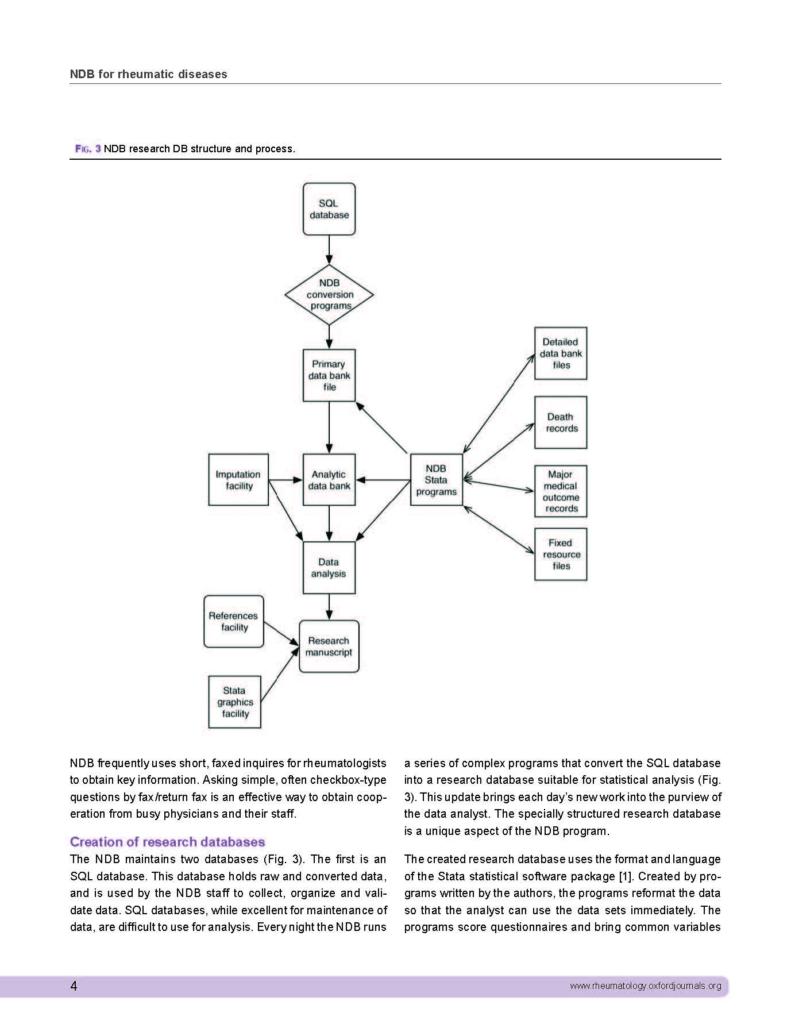 https://forwarddatabank.org/wp-content/uploads/2019/10/NDBRegistry_Rheumatology_01Web_Page_04-791x1024.jpg